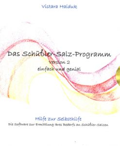 PC-Programm